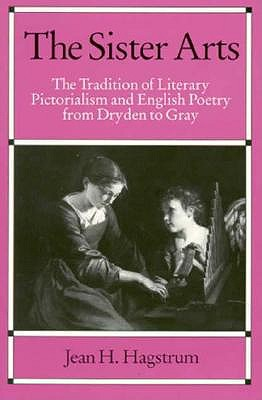 Image for Sister Arts: The Tradition of Literary Pictorialism and English Poetry from Dryd
