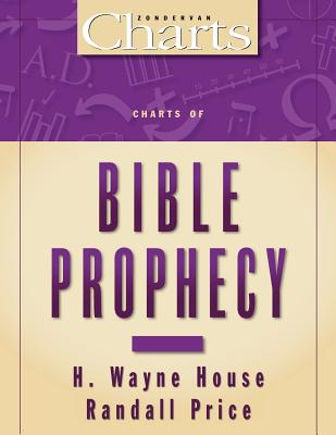Image for Charts of Bible Prophecy