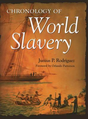 Image for Chronology of World Slavery
