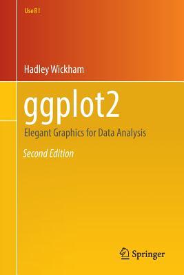Image for ggplot2: Elegant Graphics for Data Analysis (Use R!)